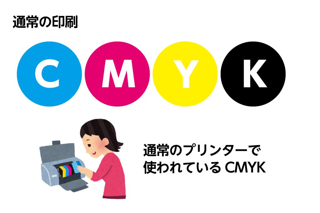 通常の印刷で使うCMYK