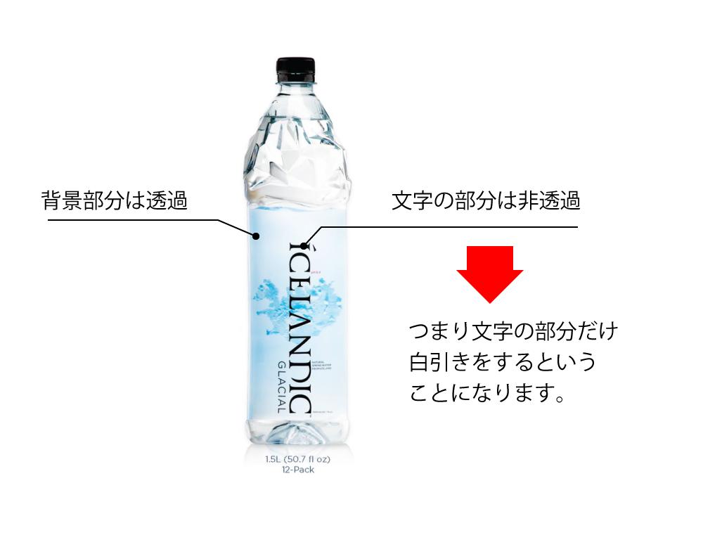 ペットボトルラベルのデザインテクニック